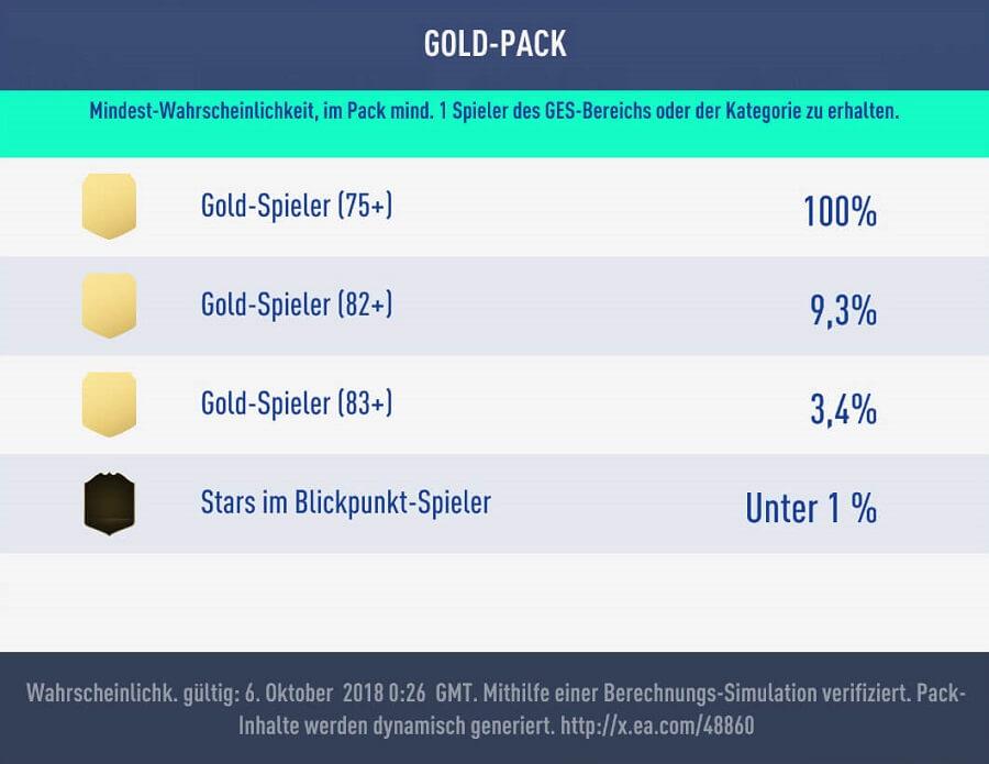 Gold-Pack in FIFA 19: OTW-Spieler erhältst du nur mit einer Wahrscheinlichkeit von 1 %