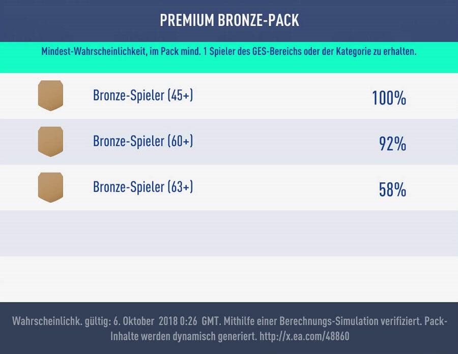 Premium Bronze-Pack in FIFA 19 Ultimate Team: Etwas höhere Wahrscheinlichkeiten als im normalen Bronze-Pack