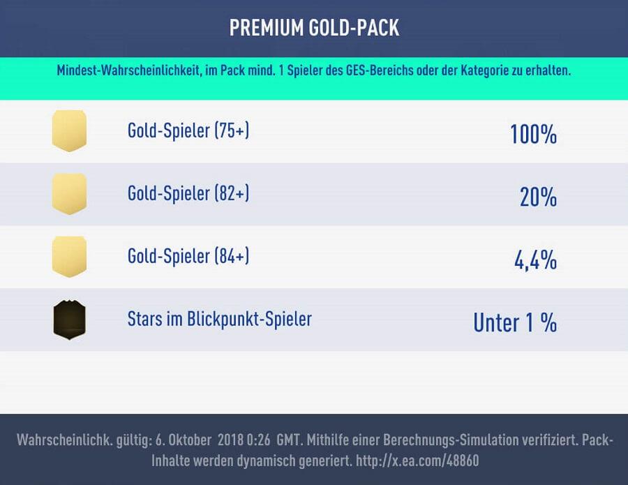 Premium Gold-Pack: Das Preis-/Leistungs-Verhältnis ist nicht gut