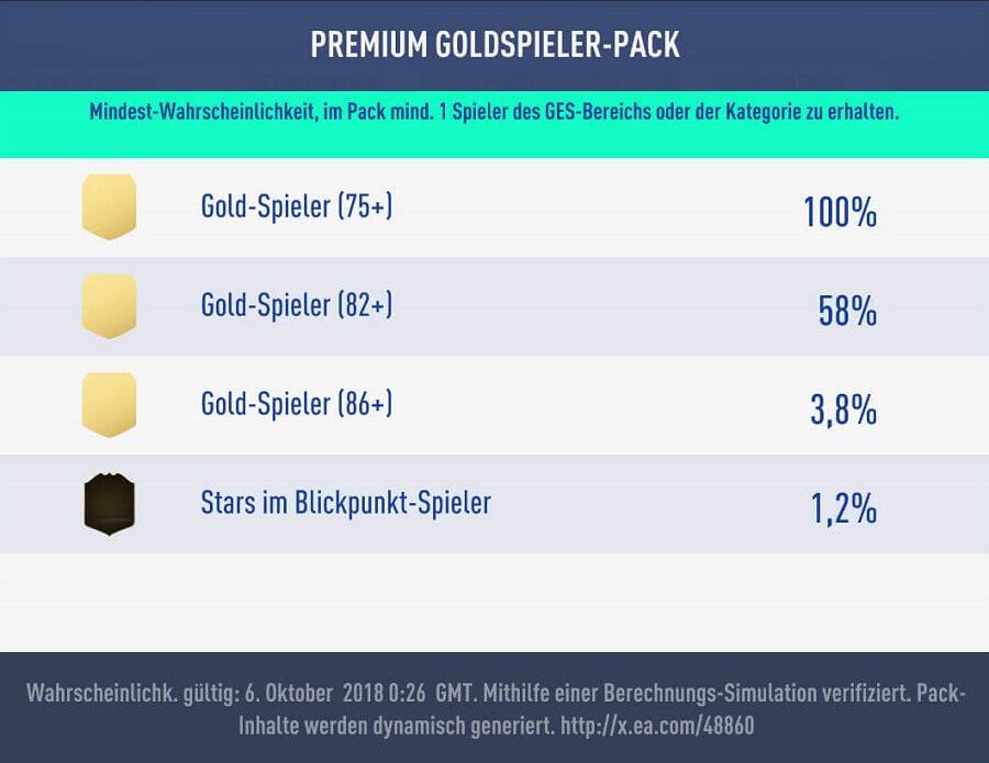 Premium Gold-Pack: OTW-Spieler erhältst du nur mit einer Wahrscheinlichkeit von 1 %