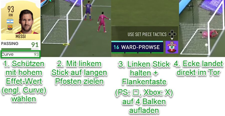 FIFA 21 Ecke direkt verwandeln