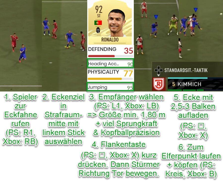 FIFA 21 Scharfe Ecke / Perfekte Ecke