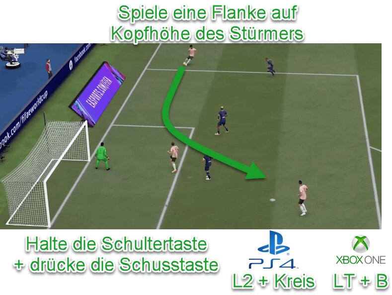 FIFA 22 Fallrückzieher nach Flanke