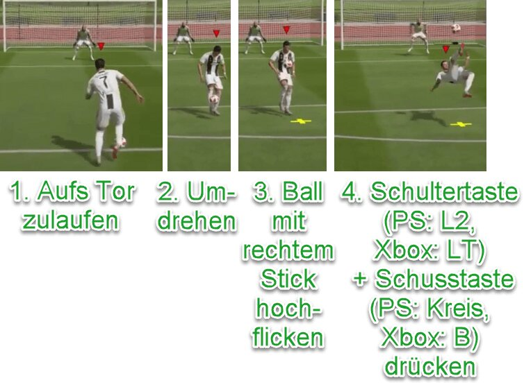FIFA 22 Fallrückzieher aus dem Stand