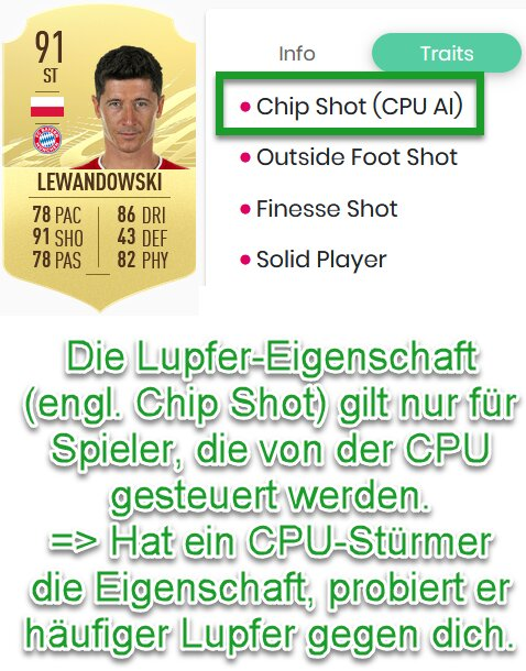FIFA 22 Lupfer-Eigenschaft
