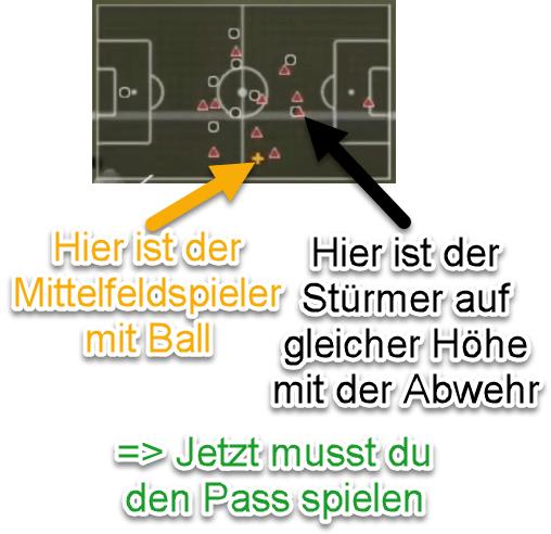 FIFA 21 Abseits mit Radar vermeiden