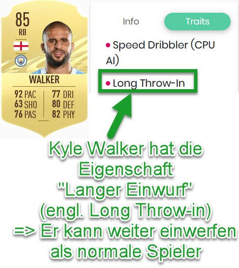FIFA 21 Langer-Einwurf-Eigenschaft