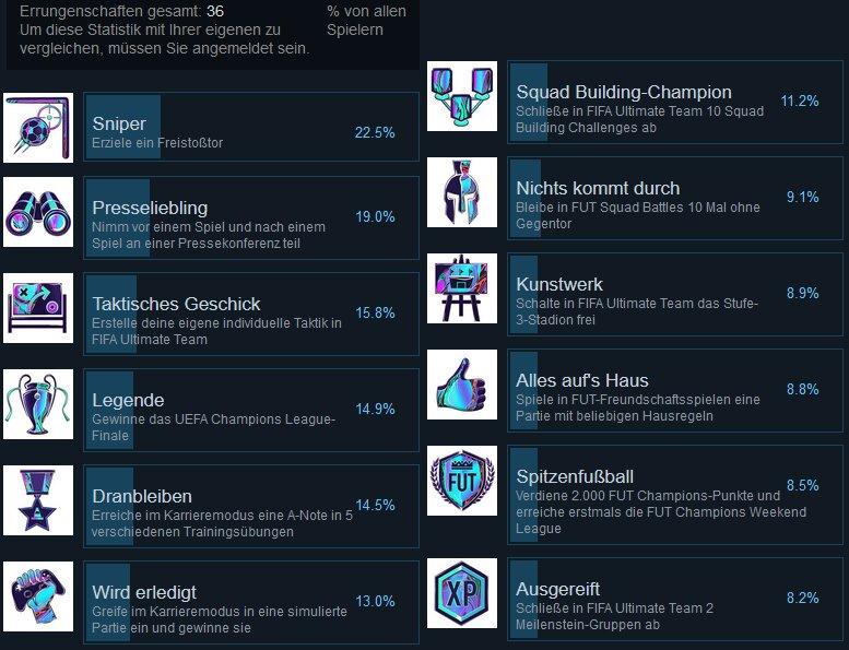FIFA 21 Steam-Achievements
