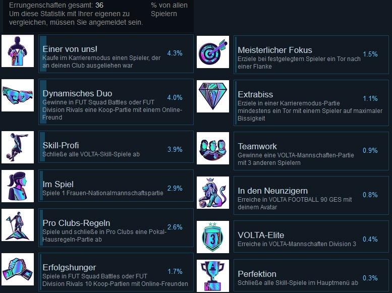 FIFA 21 Steam-Errungenschaften