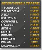 Tippspielsieger u. a. 1. BL, DFB-Pokal, PL 16/17