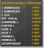 Tippspielsieger DFB-Pokal 14/15