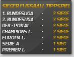 Tippspielsieger DFB-Pokal 15/16