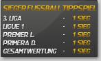 Tippspielsieger u.a. 3. Liga, Ligue 1 11/12